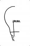 Carte Idées